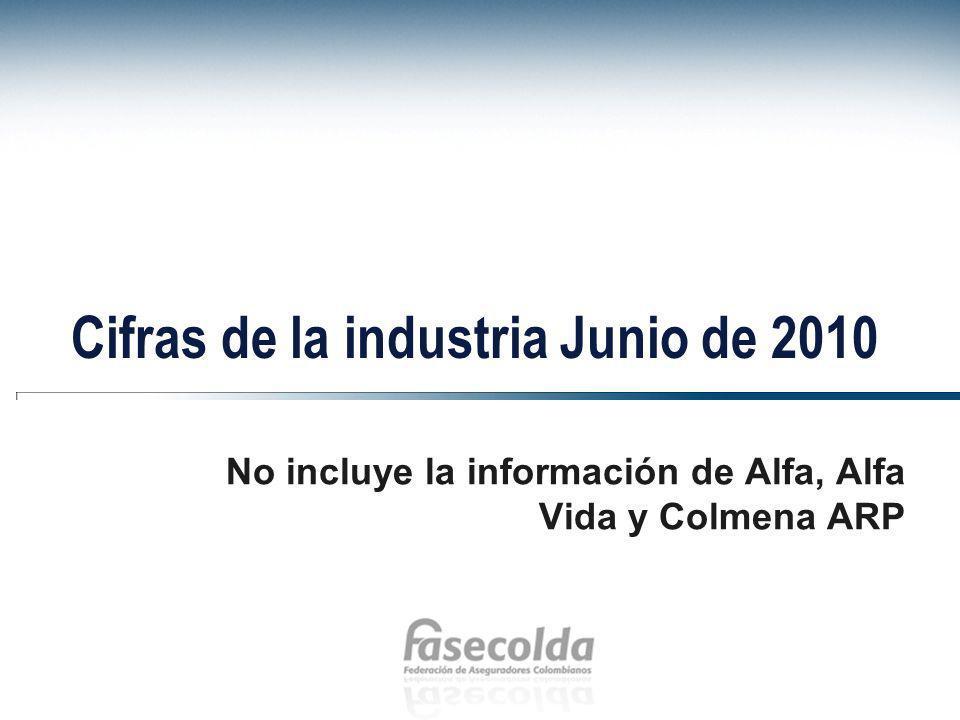 Cifras de la industria Junio de 2010 No incluye la información de Alfa, Alfa Vida y Colmena ARP