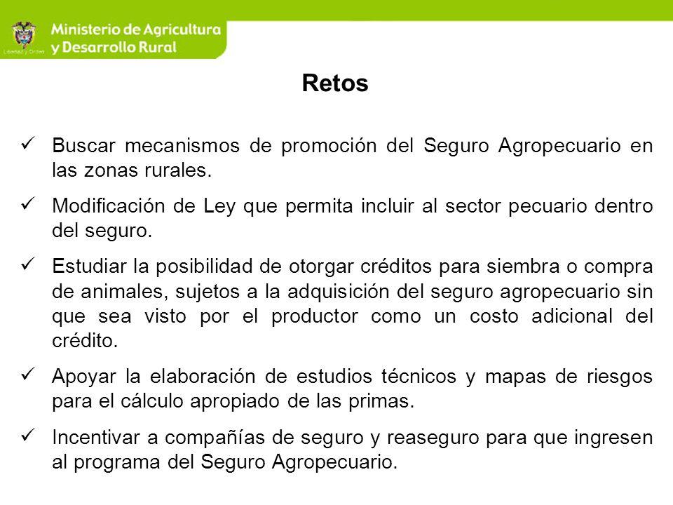 Retos Buscar mecanismos de promoción del Seguro Agropecuario en las zonas rurales. Modificación de Ley que permita incluir al sector pecuario dentro d