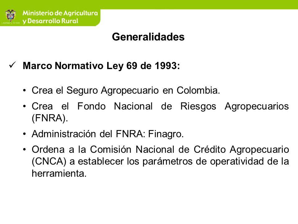 Fuente: Dirección de Cadenas Productivas – Cálculos Dirección de Comercio y Financiamiento MADR Como se distribuyeron los recursos.