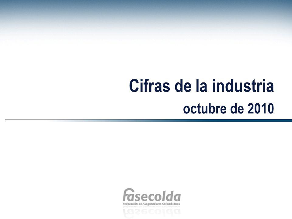Cifras de la industria octubre de 2010