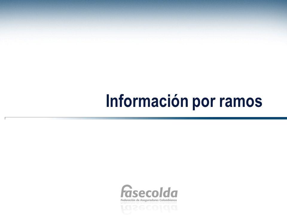 Información por ramos