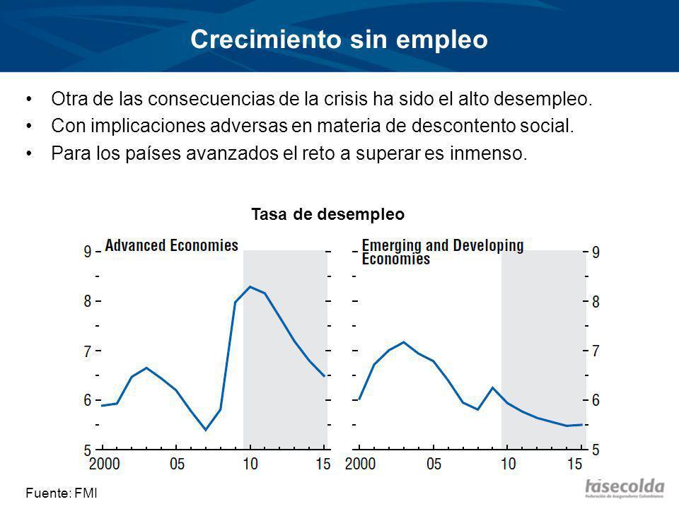 Crecimiento sin empleo Otra de las consecuencias de la crisis ha sido el alto desempleo.
