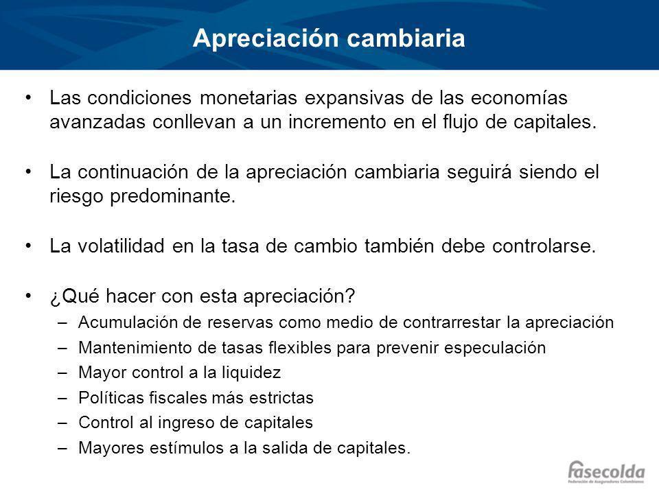 Apreciación cambiaria Las condiciones monetarias expansivas de las economías avanzadas conllevan a un incremento en el flujo de capitales.