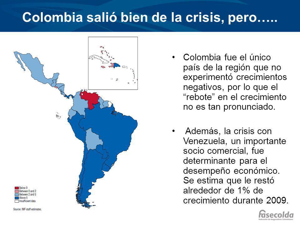 Colombia salió bien de la crisis, pero…..