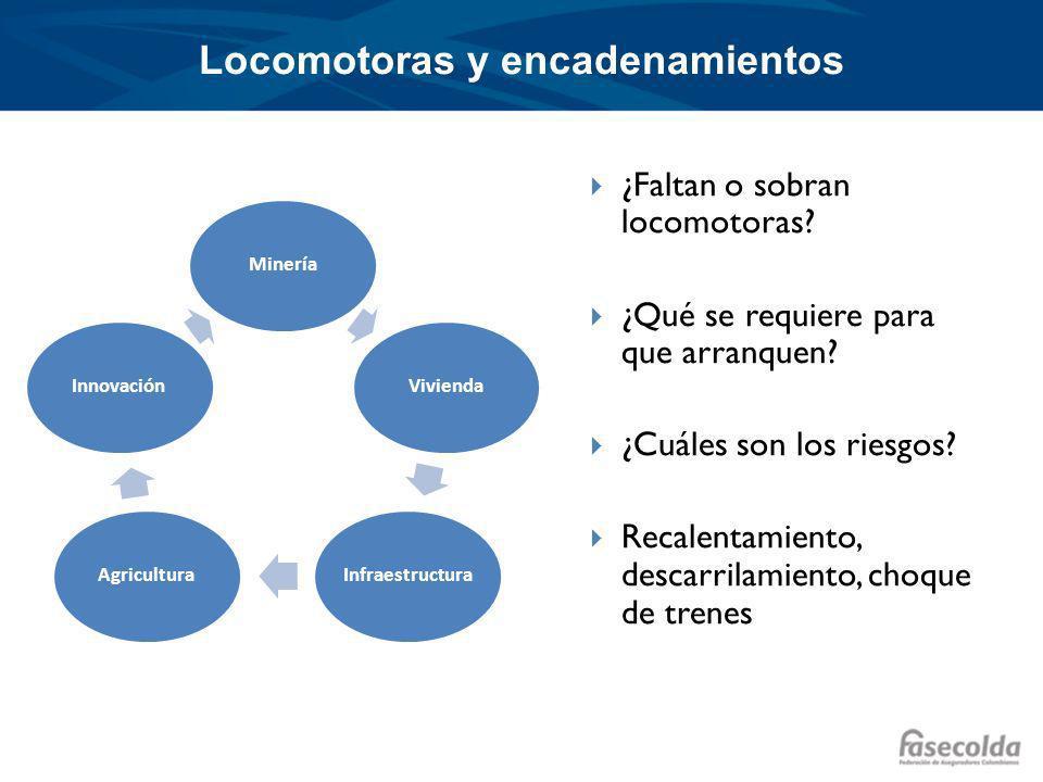 Locomotoras y encadenamientos MineríaViviendaInfraestructuraAgriculturaInnovación ¿Faltan o sobran locomotoras.