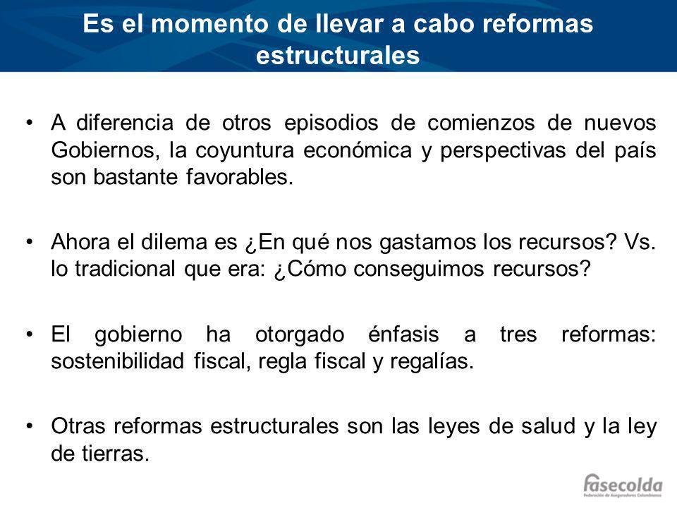 Es el momento de llevar a cabo reformas estructurales A diferencia de otros episodios de comienzos de nuevos Gobiernos, la coyuntura económica y perspectivas del país son bastante favorables.