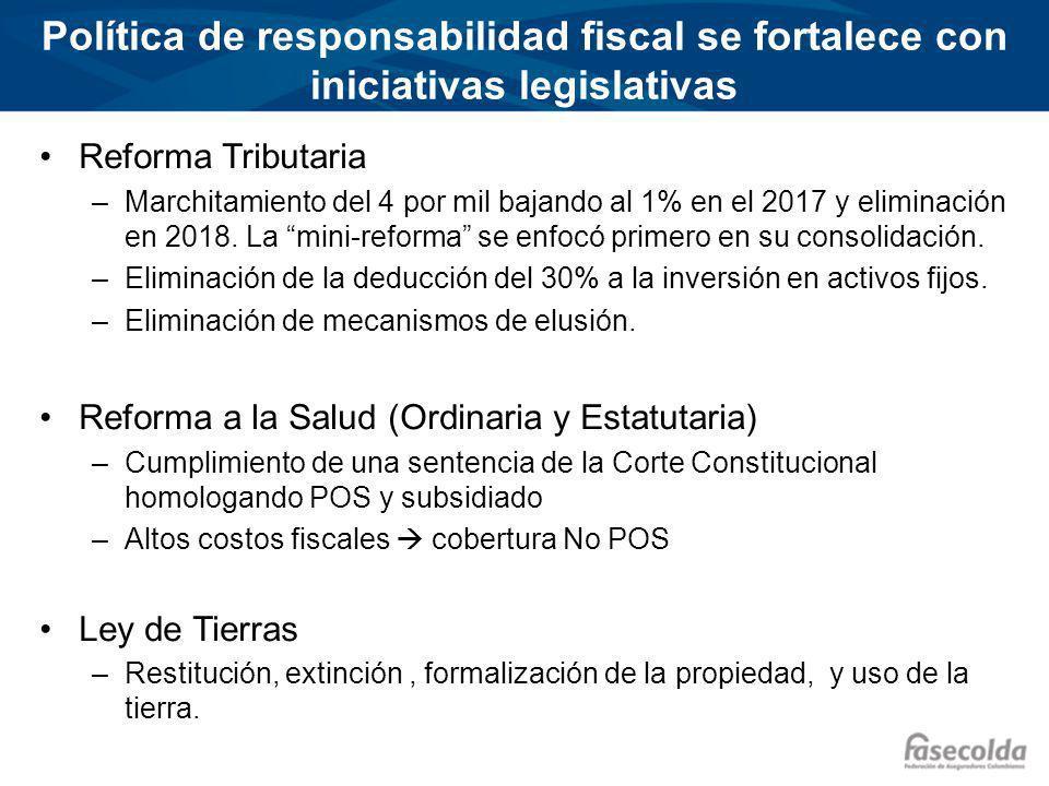 Política de responsabilidad fiscal se fortalece con iniciativas legislativas Reforma Tributaria –Marchitamiento del 4 por mil bajando al 1% en el 2017 y eliminación en 2018.