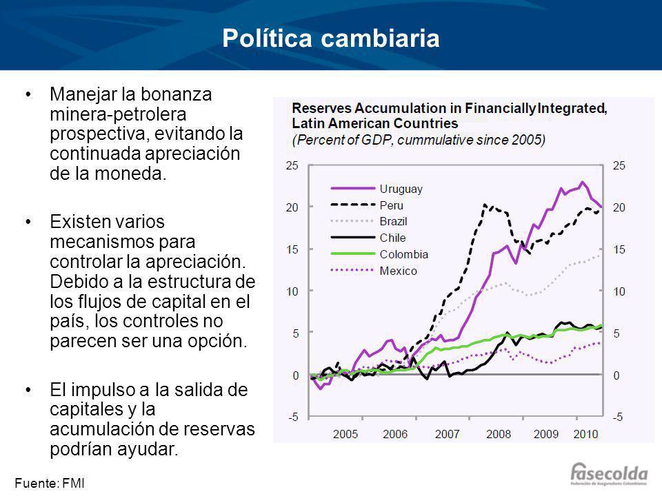 Política cambiaria Manejar la bonanza minera-petrolera prospectiva, evitando la continuada apreciación de la moneda.