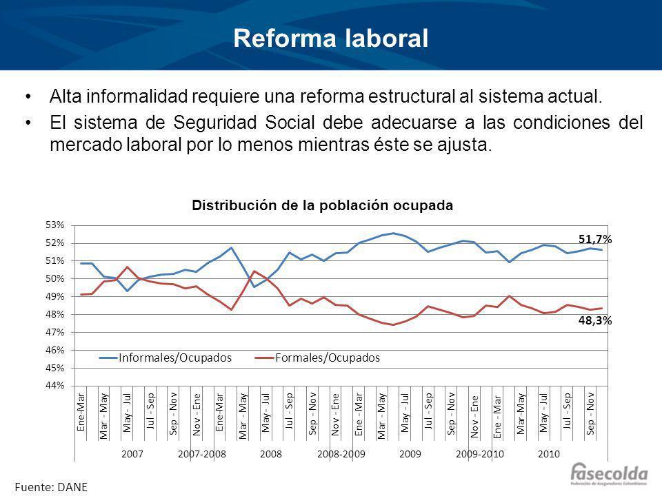 Reforma laboral Alta informalidad requiere una reforma estructural al sistema actual.