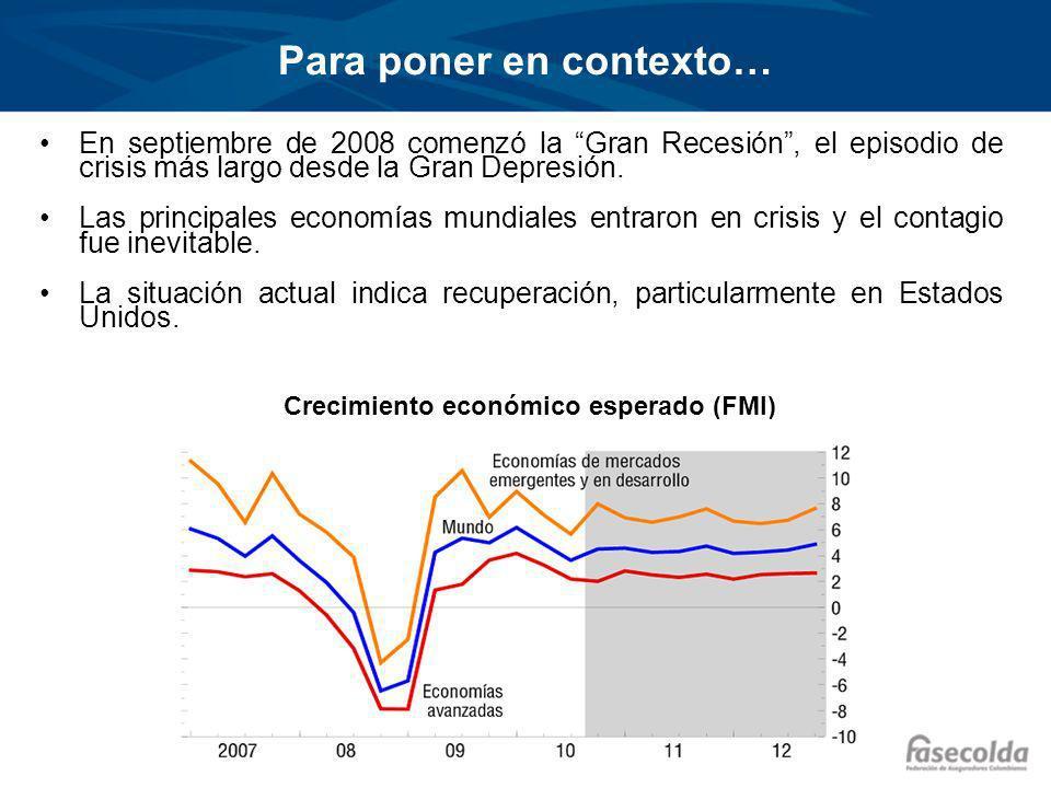 El impacto fue generalizado pero de diferentes magnitudes Sólo Colombia, China, Arabia Saudita, India e Indonesia experimentaron crecimiento para todo el periodo.