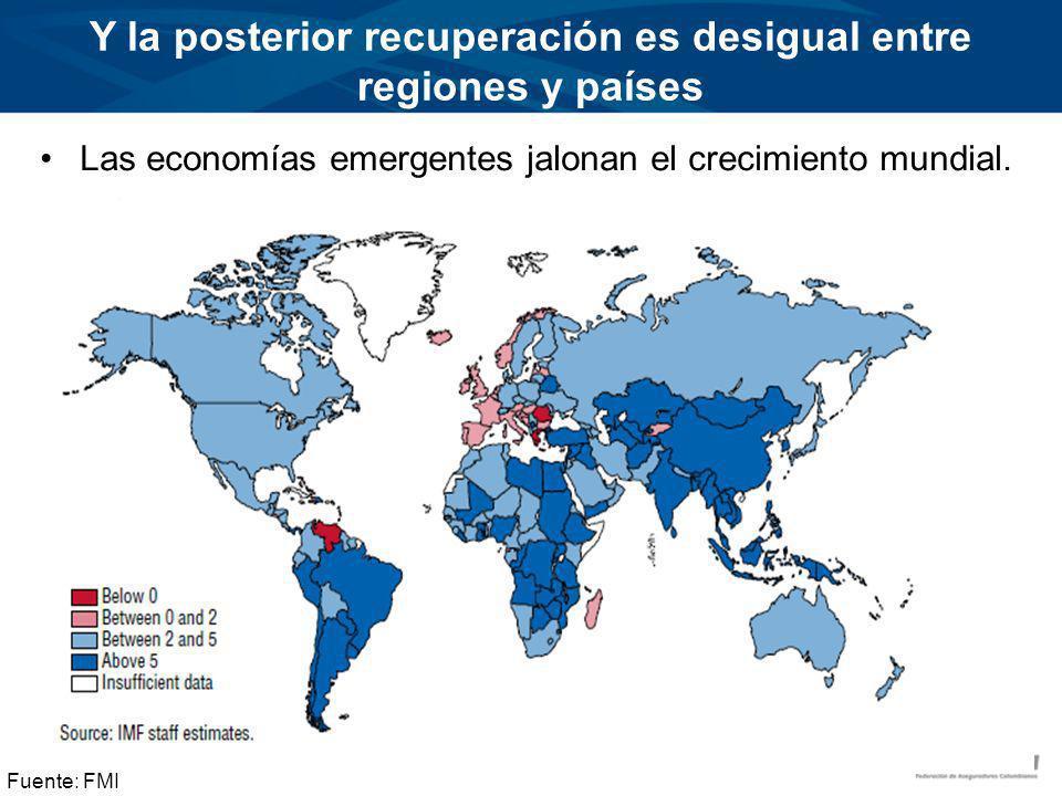Y la posterior recuperación es desigual entre regiones y países Las economías emergentes jalonan el crecimiento mundial.