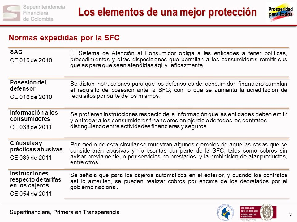 30 Estructura de la SFC DESPACHO DEL SUPERINTENDENTE DELEGADO ADJUNTO PARA SUPERVISIÓN INSTITUCIONAL DESPACHO DEL SUPERINTENDENTE DELEGADO ADJUNTO PARA SUPERVISIÓN DE RIESGOS Y CONDUCTAS DE MERCADOS DESPACHO DEL SUPERINTENDENTE FINANCIERO DE COLOMBIA DIRECCIÓN DE INVESTIGACIÓN Y DESARROLLO DELEGATURA FUNCIONES JURISDICCIONALES TRIBUNAL O JUEZ DEL CIRCUITO