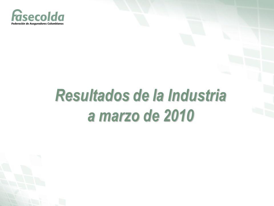 Resultados de la Industria a marzo de 2010