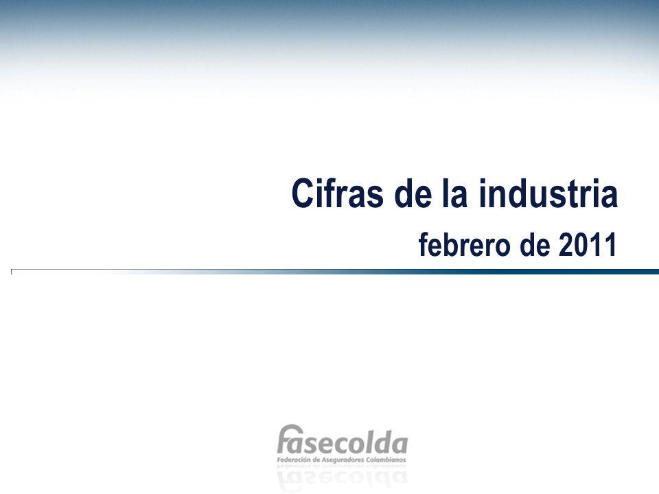 Cifras de la industria febrero de 2011
