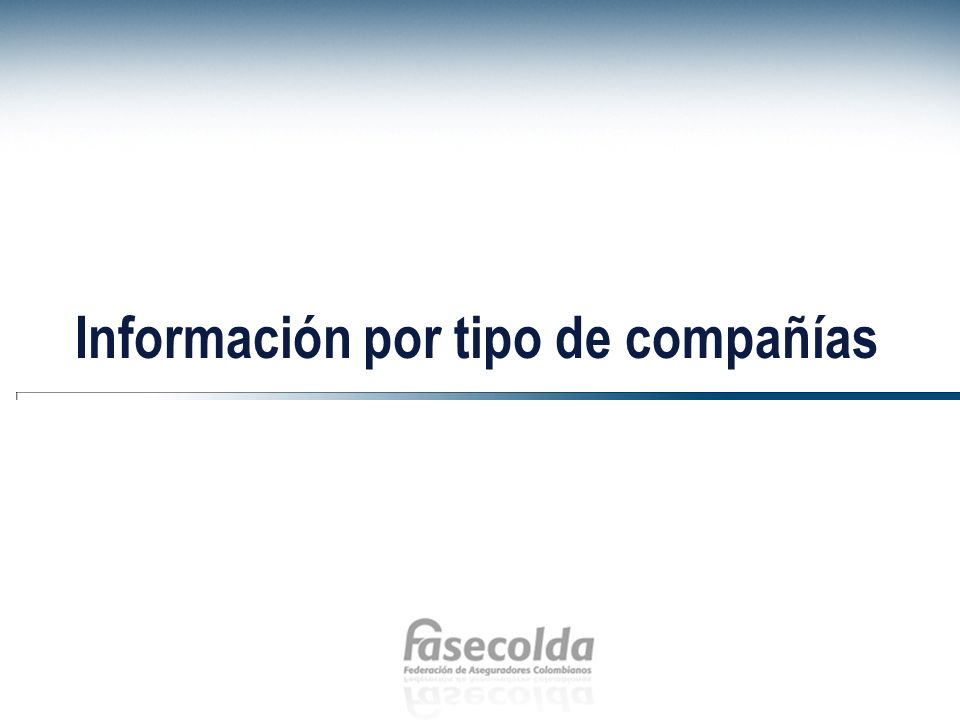 Primas emitidas Acumulado enero - febrero 12% 9% 16% Fuente: FASECOLDA Miles de millones de pesos 22% 34%