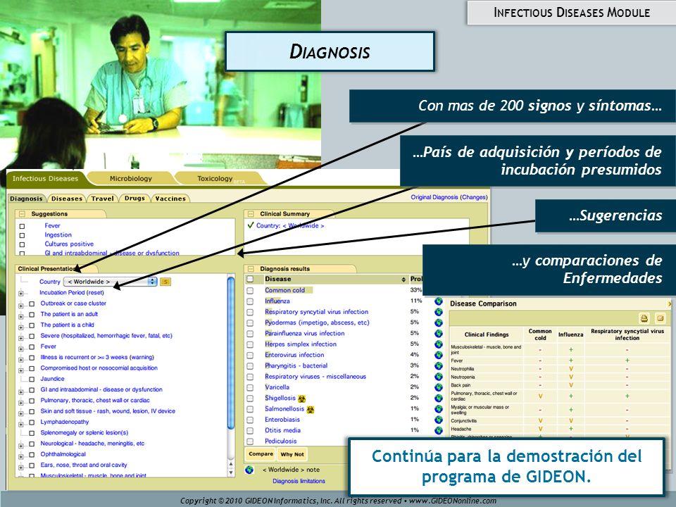 VACUNAS MEDICINAS El Módulo de Enfermedades Contagiosas también contiene mucha información sobre medicinas y vacunas Copyright © 2010 GIDEON Informatics, Inc.
