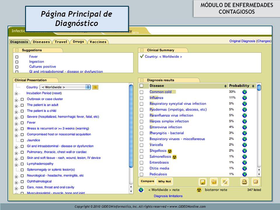 Copyright © 2010 GIDEON Informatics, Inc. All rights reserved www.GIDEONonline.com Página Principal de Diagnóstico MÓDULO DE ENFERMEDADES CONTAGIOSOS