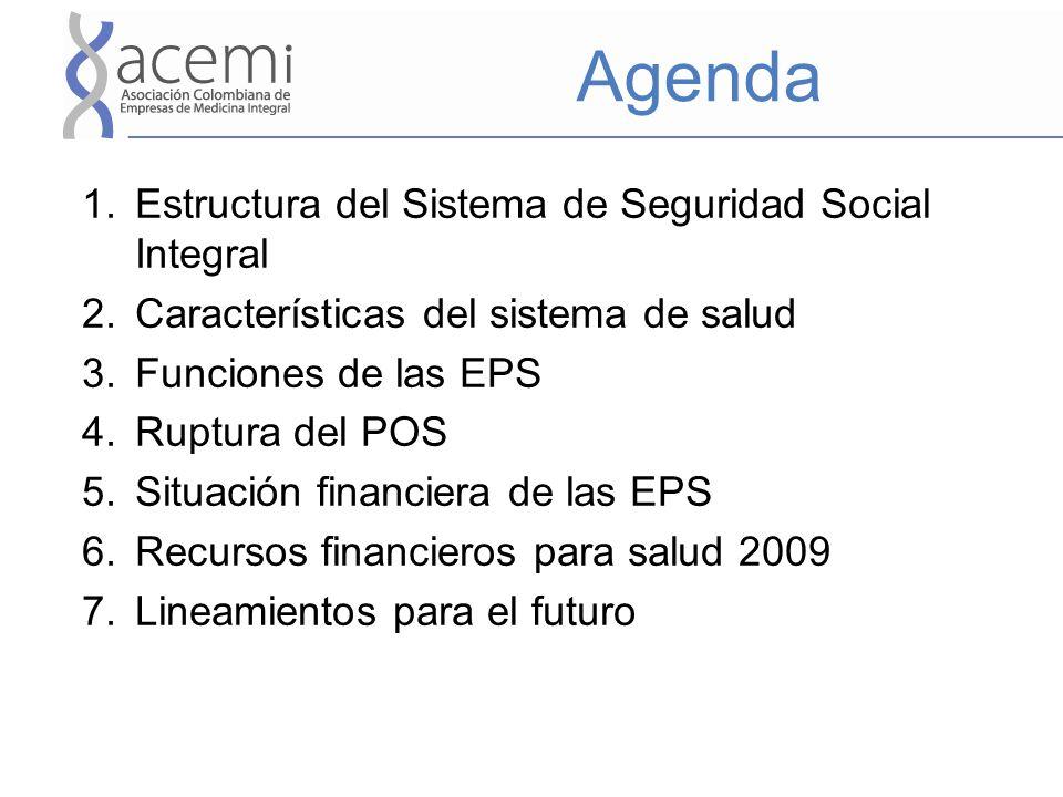 Agenda 1.Estructura del Sistema de Seguridad Social Integral 2.Características del sistema de salud 3.Funciones de las EPS 4.Ruptura del POS 5.Situaci
