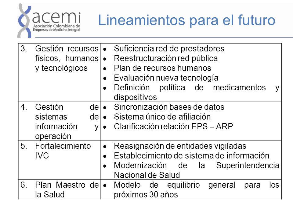 Lineamientos para el futuro 3.Gestión recursos físicos, humanos y tecnológicos Suficiencia red de prestadores Reestructuración red pública Plan de rec