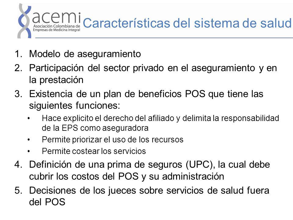 Características del sistema de salud 1.Modelo de aseguramiento 2.Participación del sector privado en el aseguramiento y en la prestación 3.Existencia
