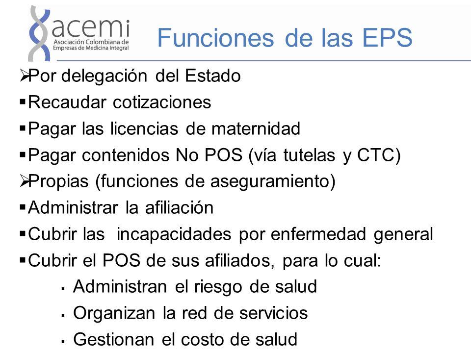 Funciones de las EPS Por delegación del Estado Recaudar cotizaciones Pagar las licencias de maternidad Pagar contenidos No POS (vía tutelas y CTC) Pro