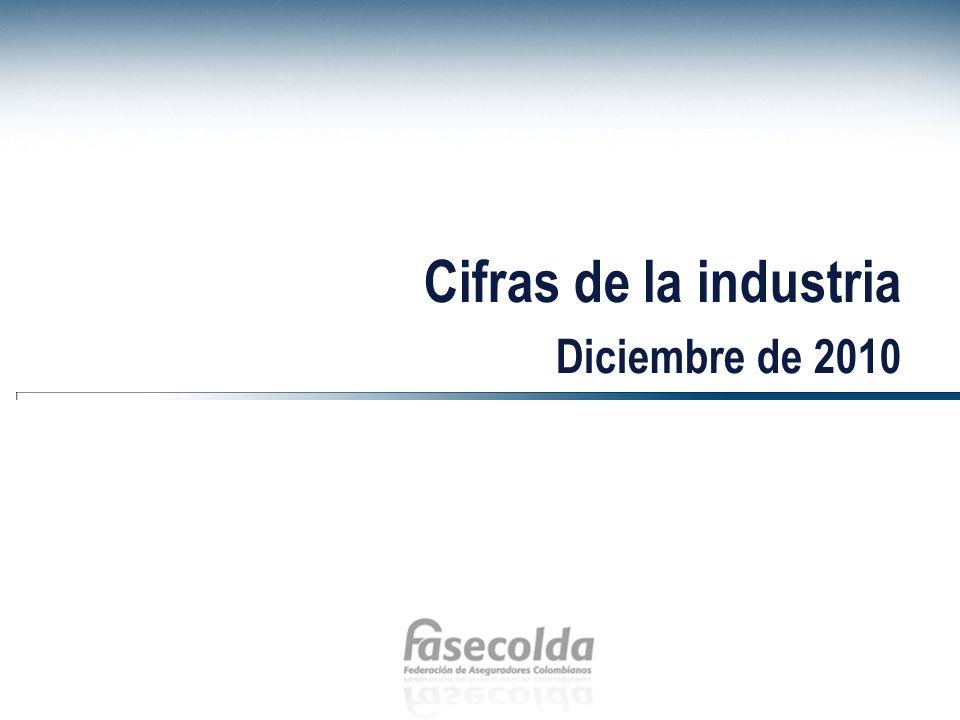 Cifras de la industria Diciembre de 2010