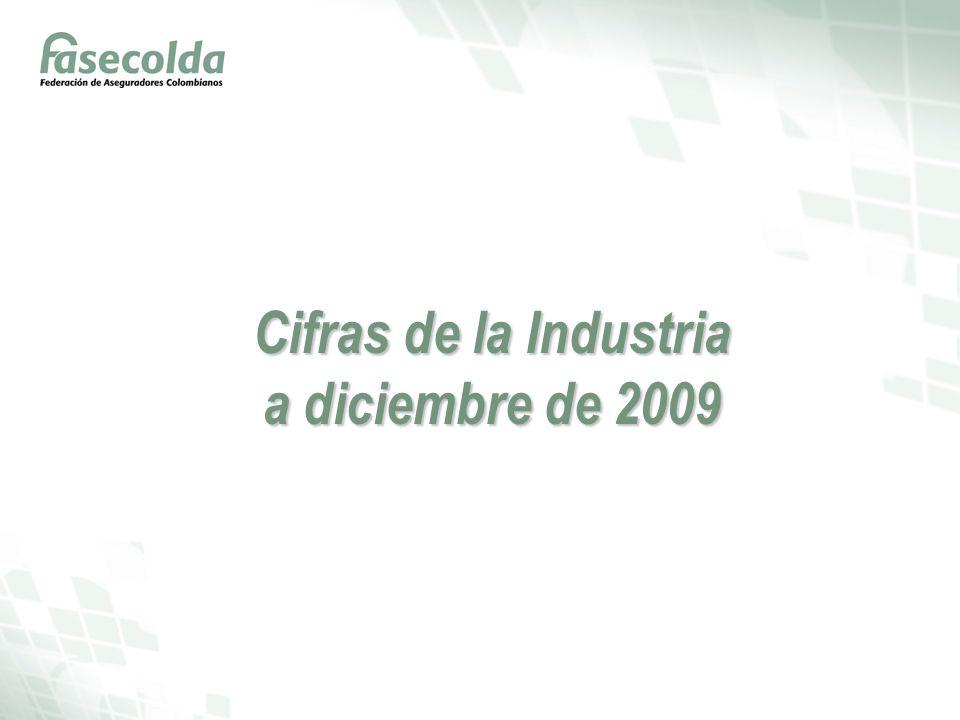 Cifras de la Industria a diciembre de 2009