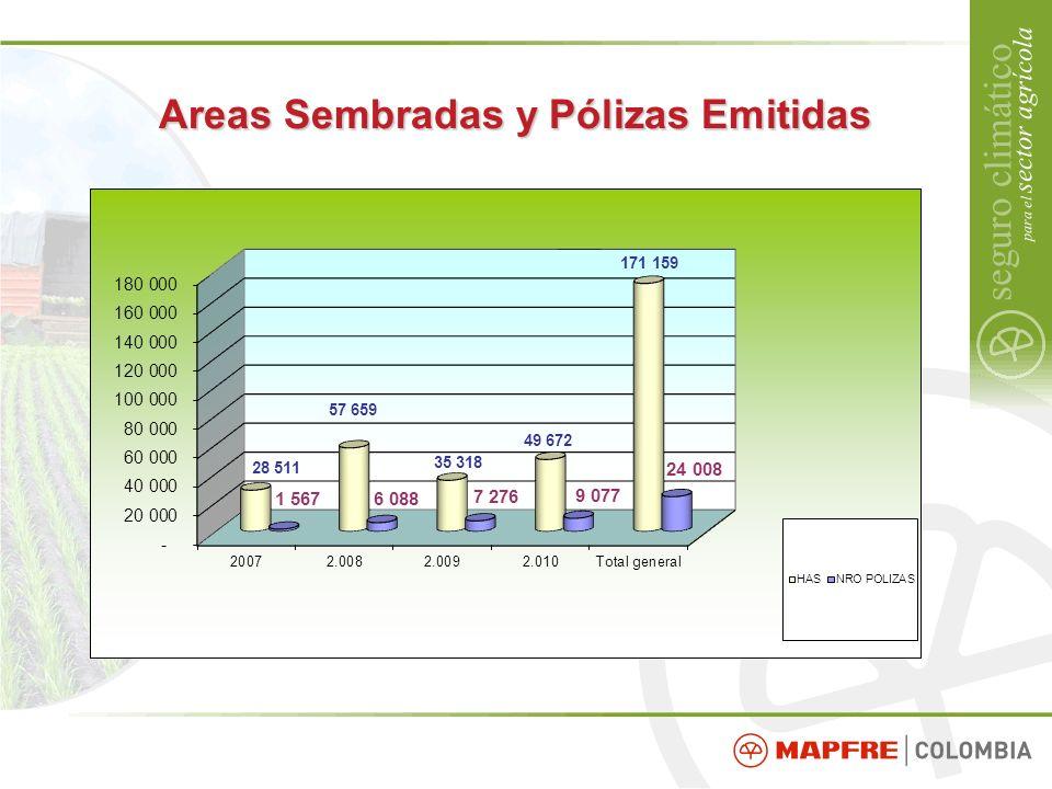 Areas Sembradas y Pólizas Emitidas