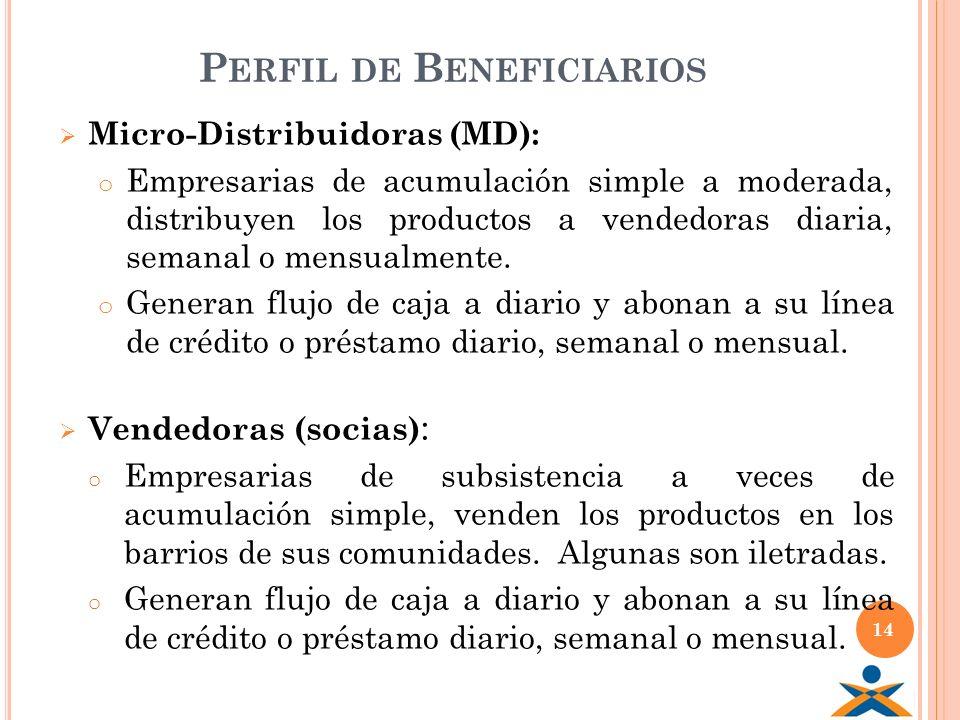 P ERFIL DE B ENEFICIARIOS Micro-Distribuidoras (MD): o Empresarias de acumulación simple a moderada, distribuyen los productos a vendedoras diaria, se
