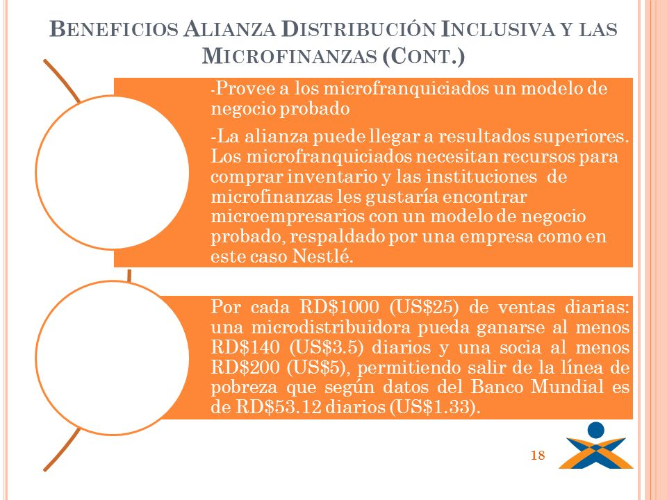 B ENEFICIOS A LIANZA D ISTRIBUCIÓN I NCLUSIVA Y LAS M ICROFINANZAS (C ONT.) 18 - Provee a los microfranquiciados un modelo de negocio probado -La alia