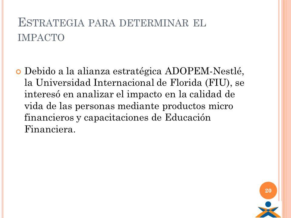 E STRATEGIA PARA DETERMINAR EL IMPACTO Debido a la alianza estratégica ADOPEM-Nestlé, la Universidad Internacional de Florida (FIU), se interesó en an