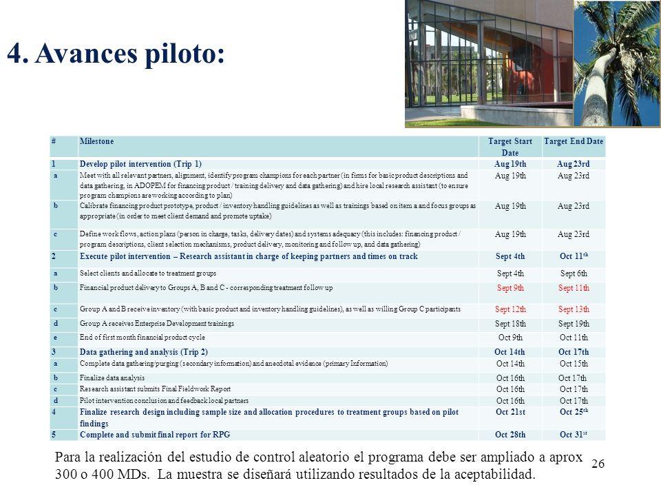 4. Avances piloto: 26 Para la realización del estudio de control aleatorio el programa debe ser ampliado a aprox 300 o 400 MDs. La muestra se diseñará