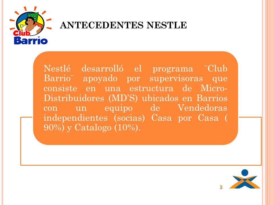 3 Nestlé desarrolló el programa ¨Club Barrio¨ apoyado por supervisoras que consiste en una estructura de Micro- Distribuidores (MDS) ubicados en Barri