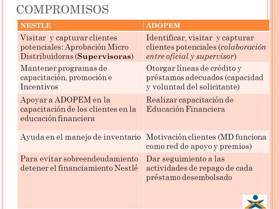 COMPROMISOS 7 NESTLEADOPEM Visitar y capturar clientes potenciales: Aprobación Micro Distribuidoras ( Supervisoras ) Identificar, visitar y capturar c