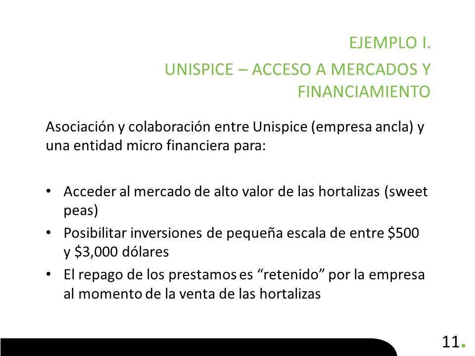 11. Asociación y colaboración entre Unispice (empresa ancla) y una entidad micro financiera para: Acceder al mercado de alto valor de las hortalizas (