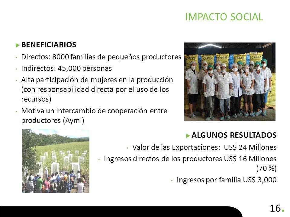 16. BENEFICIARIOS Directos: 8000 familias de pequeños productores Indirectos: 45,000 personas Alta participación de mujeres en la producción (con resp
