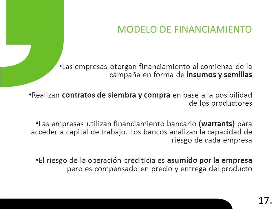 17. Las empresas otorgan financiamiento al comienzo de la campaña en forma de insumos y semillas Realizan contratos de siembra y compra en base a la p