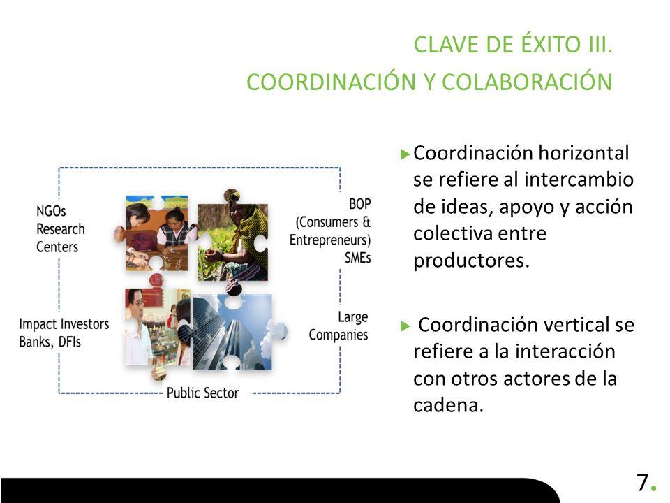 7.7. CLAVE DE ÉXITO III. COORDINACIÓN Y COLABORACIÓN Coordinación horizontal se refiere al intercambio de ideas, apoyo y acción colectiva entre produc