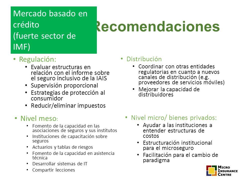 Recomendaciones Regulación: Evaluar estructuras en relación con el informe sobre el seguro inclusivo de la IAIS Supervisión proporcional Estrategias d