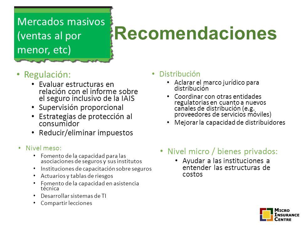 Regulación: Evaluar estructuras en relación con el informe sobre el seguro inclusivo de la IAIS Supervisión proporcional Estrategias de protección al