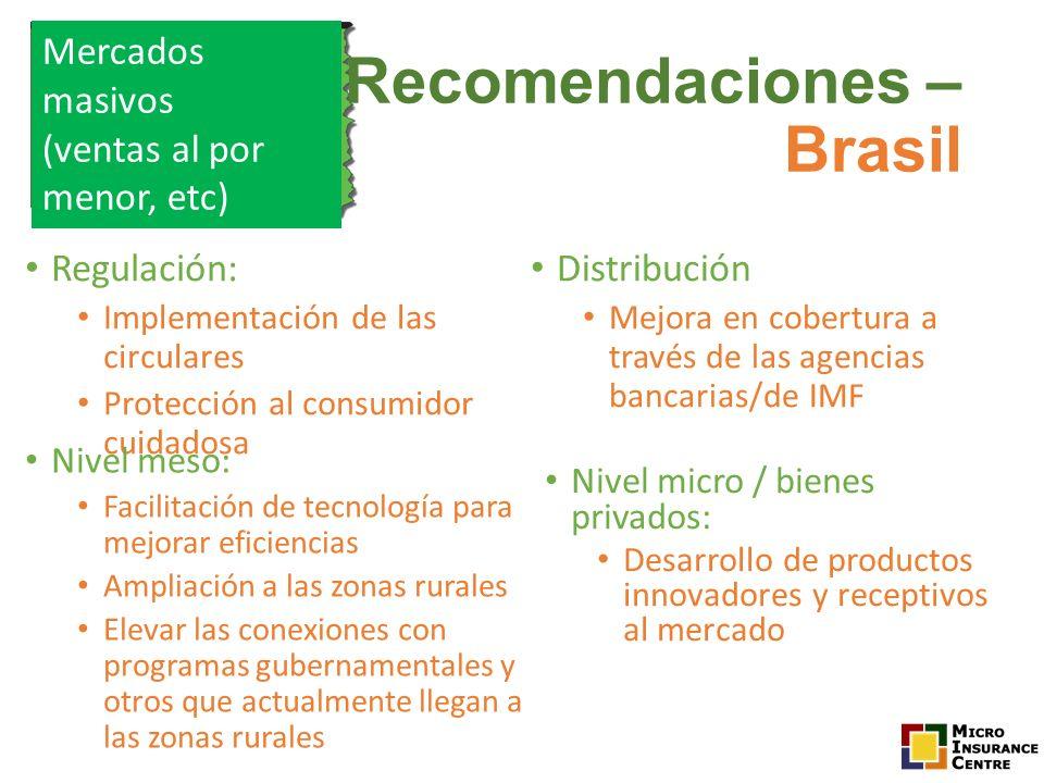 Regulación: Implementación de las circulares Protección al consumidor cuidadosa Distribución Mejora en cobertura a través de las agencias bancarias/de