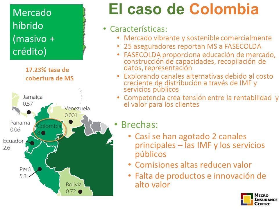 Características: Mercado vibrante y sostenible comercialmente 25 aseguradores reportan MS a FASECOLDA FASECOLDA proporciona educación de mercado, cons