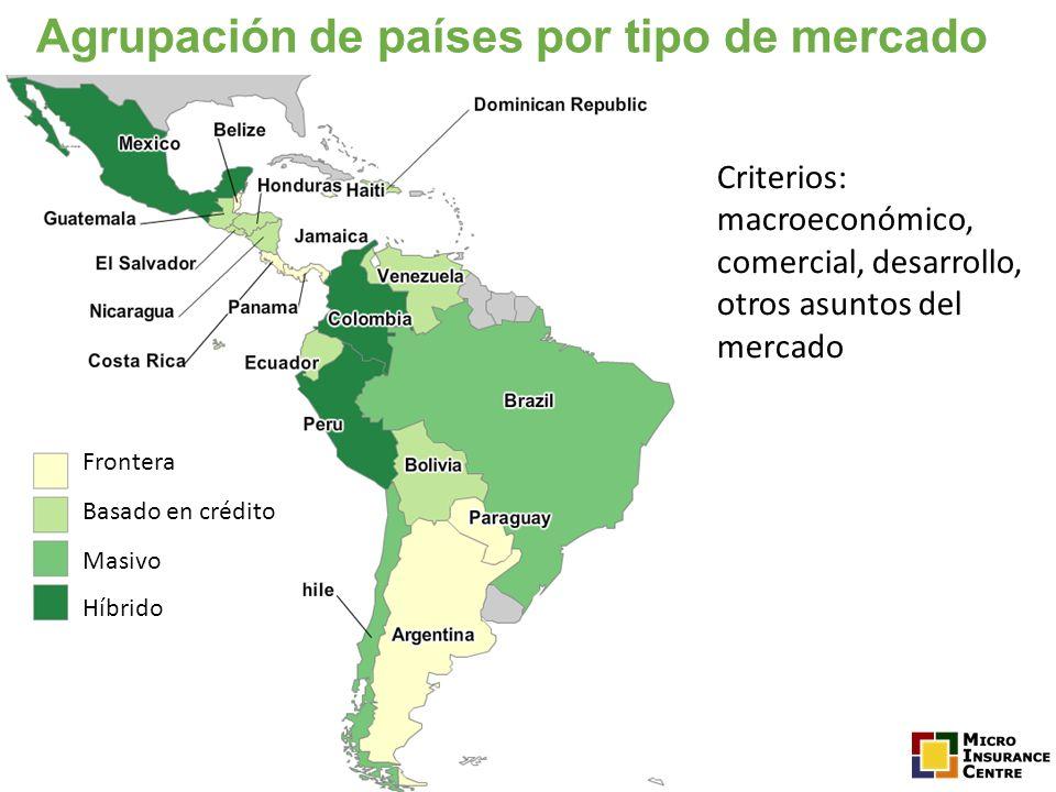 Agrupación de países por tipo de mercado Criterios: macroeconómico, comercial, desarrollo, otros asuntos del mercado Frontera Basado en crédito Masivo