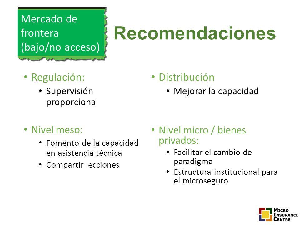 Recomendaciones Regulación: Supervisión proporcional Distribución Mejorar la capacidad Nivel meso: Fomento de la capacidad en asistencia técnica Compa