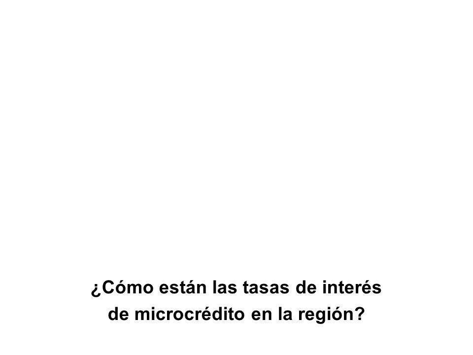 ¿Cómo están las tasas de interés de microcrédito en la región?