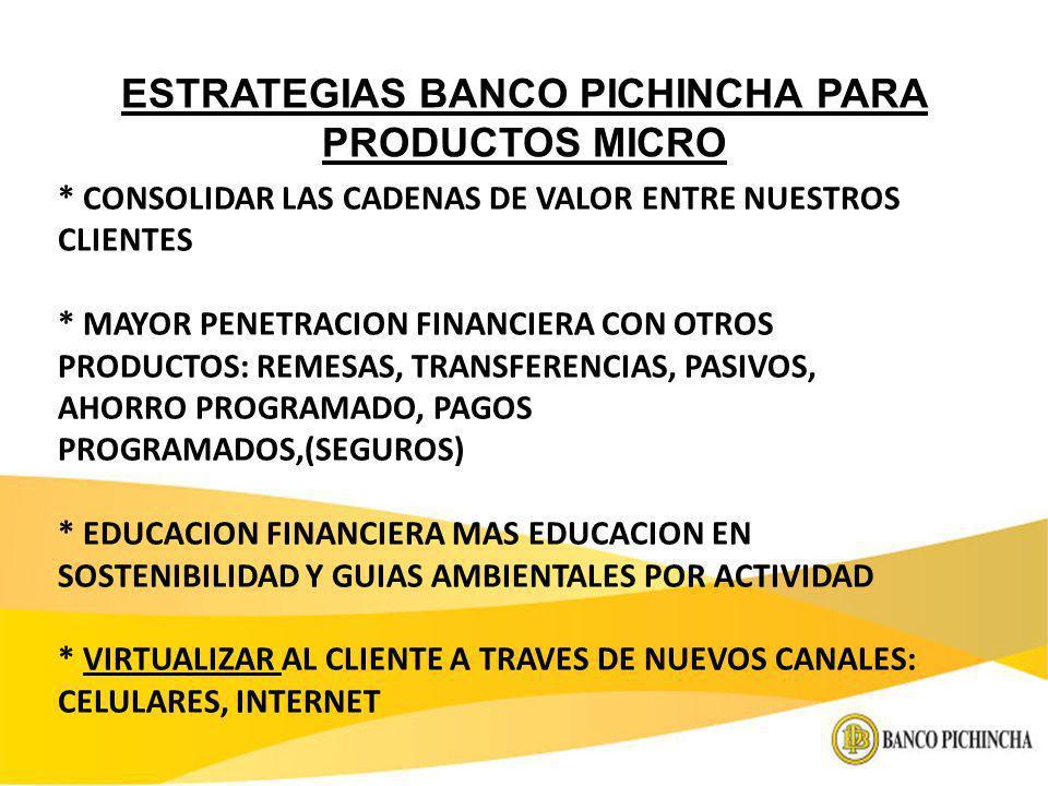 * CONSOLIDAR LAS CADENAS DE VALOR ENTRE NUESTROS CLIENTES * MAYOR PENETRACION FINANCIERA CON OTROS PRODUCTOS: REMESAS, TRANSFERENCIAS, PASIVOS, AHORRO