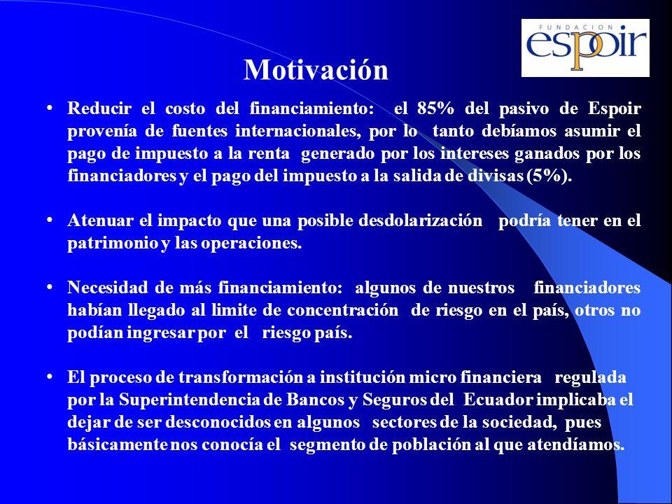 Motivación Reducir el costo del financiamiento: el 85% del pasivo de Espoir provenía de fuentes internacionales, por lo tanto debíamos asumir el pago