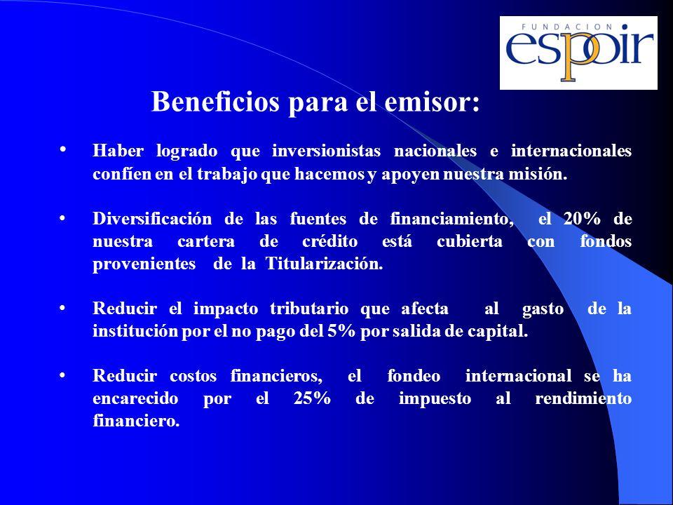 Beneficios para el emisor: Haber logrado que inversionistas nacionales e internacionales confíen en el trabajo que hacemos y apoyen nuestra misión. Di