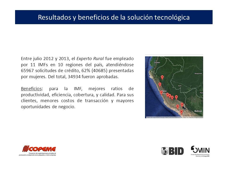 Resultados y beneficios de la solución tecnológica Entre julio 2012 y 2013, el Experto Rural fue empleado por 11 IMFs en 10 regiones del país, atendiéndose 65967 solicitudes de crédito, 62% (40685) presentadas por mujeres.