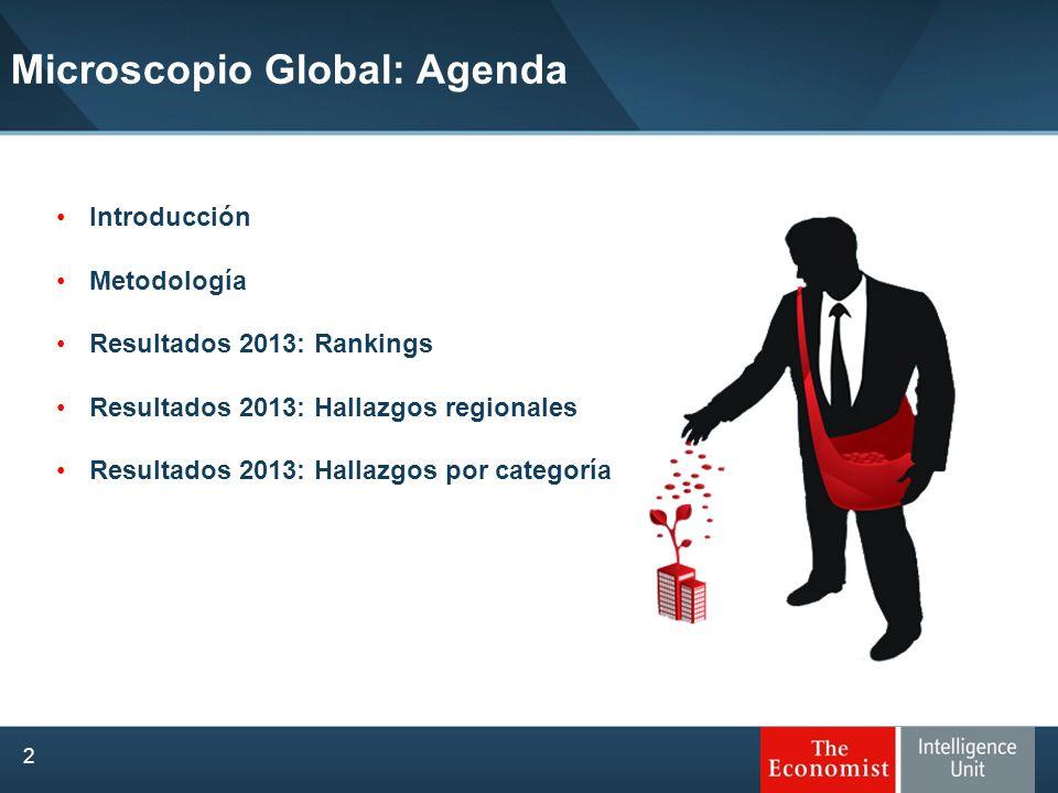 Introducción Metodología Resultados 2013: Rankings Resultados 2013: Hallazgos regionales Resultados 2013: Hallazgos por categoría Microscopio Global: